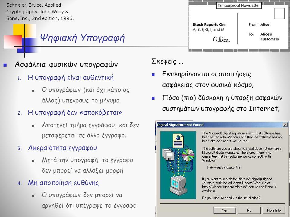 Ψηφιακή Υπογραφή Schneier, Bruce. Applied Cryptography. John Wiley & Sons, Inc., 2nd edition, 1996. Σκέψεις … Εκπληρώνονται οι απαιτήσεις ασφάλειας στ
