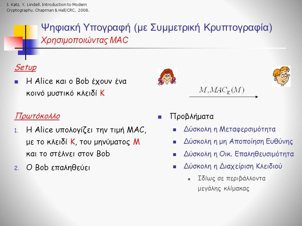 Ψηφιακή Υπογραφή (με Συμμετρική Κρυπτογραφία) Χρησιμοποιώντας MAC Setup H Alice και ο Bob έχουν ένα κοινό μυστικό κλειδί Κ Πρωτόκολλο 1. H Alice υπολο