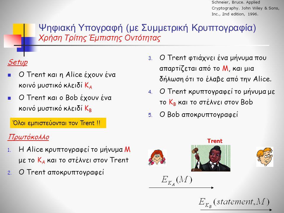 Ψηφιακή Υπογραφή (με Συμμετρική Κρυπτογραφία) Χρήση Τρίτης Έμπιστης Οντότητας Setup O Trent και η Alice έχουν ένα κοινό μυστικό κλειδί Κ Α O Trent και