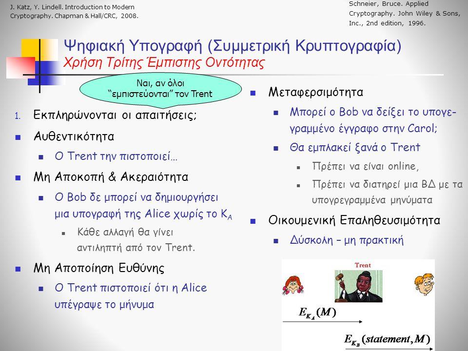 Ψηφιακή Υπογραφή (Συμμετρική Κρυπτογραφία) Χρήση Τρίτης Έμπιστης Οντότητας Μεταφερσιμότητα Μπορεί ο Bob να δείξει το υπογε- γραμμένο έγγραφο στην Caro