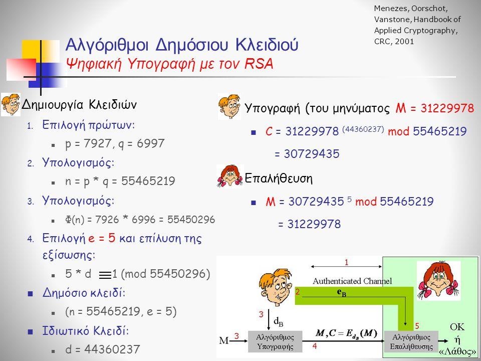Αλγόριθμοι Δημόσιου Κλειδιού Ψηφιακή Υπογραφή με τον RSA Δημιουργία Κλειδιών 1. Επιλογή πρώτων: p = 7927, q = 6997 2. Υπολογισμός: n = p * q = 5546521