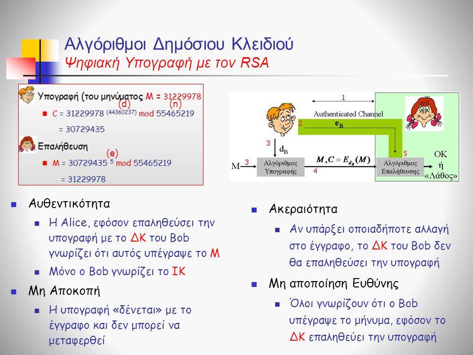 Αλγόριθμοι Δημόσιου Κλειδιού Ψηφιακή Υπογραφή με τον RSA Ακεραιότητα Αν υπάρξει οποιαδήποτε αλλαγή στο έγγραφο, το ΔΚ του Bob δεν θα επαληθεύσει την υ