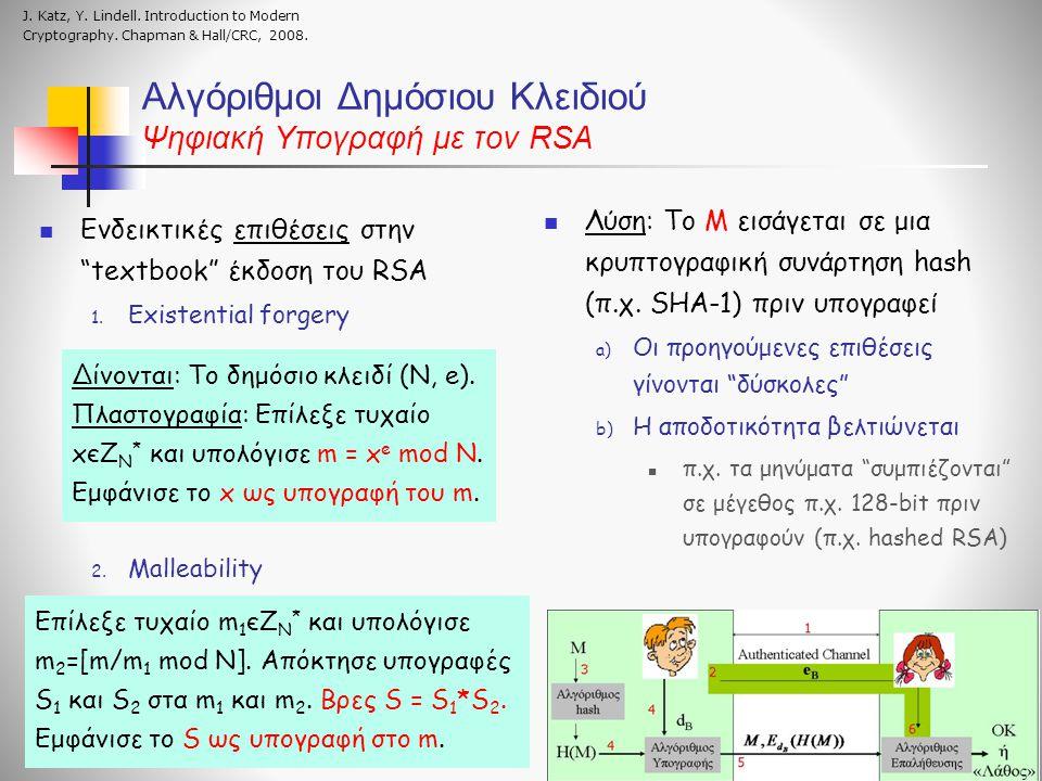Αλγόριθμοι Δημόσιου Κλειδιού Ψηφιακή Υπογραφή με τον RSA J. Katz, Y. Lindell. Introduction to Modern Cryptography. Chapman & Hall/CRC, 2008. Λύση: Το