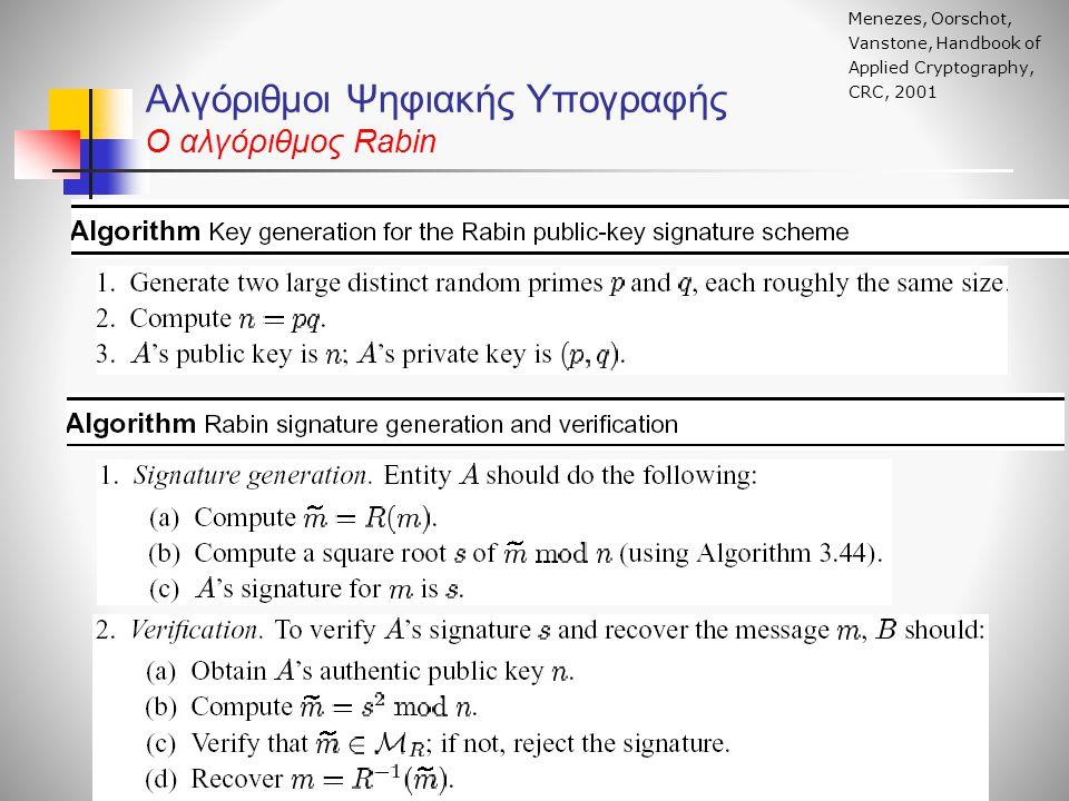 Αλγόριθμοι Ψηφιακής Υπογραφής Ο αλγόριθμος Rabin Menezes, Oorschot, Vanstone, Handbook of Applied Cryptography, CRC, 2001