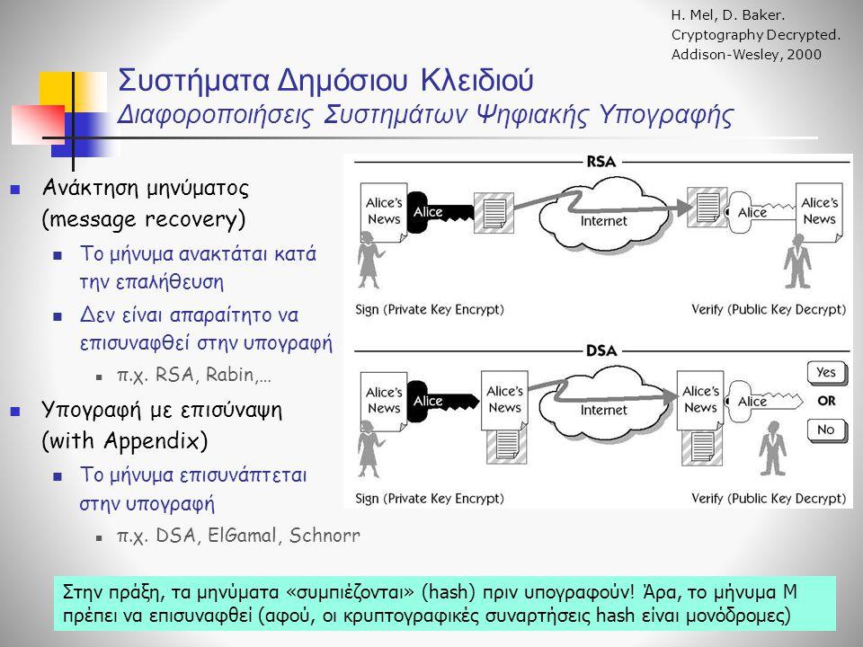 Συστήματα Δημόσιου Κλειδιού Διαφοροποιήσεις Συστημάτων Ψηφιακής Υπογραφής Ανάκτηση μηνύματος (message recovery) To μήνυμα ανακτάται κατά την επαλήθευσ