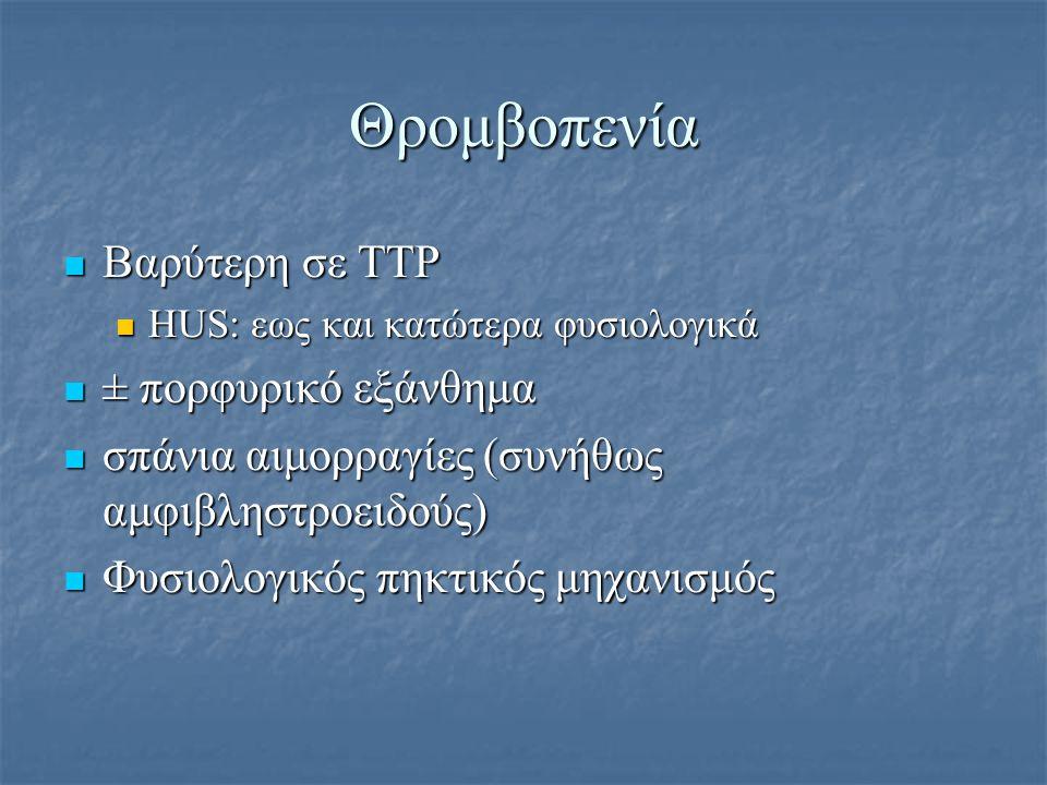 Θρομβοπενία Bαρύτερη σε TTP Bαρύτερη σε TTP HUS: εως και κατώτερα φυσιολογικά HUS: εως και κατώτερα φυσιολογικά ± πορφυρικό εξάνθημα ± πορφυρικό εξάνθ