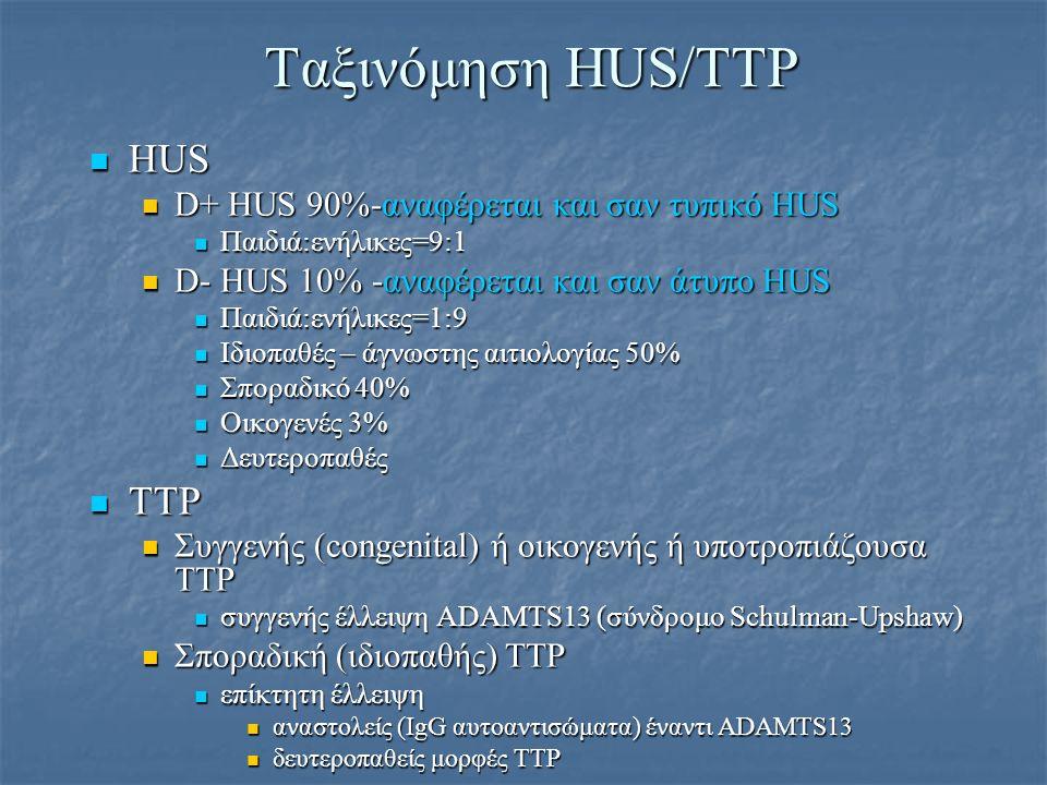 Ταξινόμηση HUS/TTP HUS HUS D+ HUS 90%-αναφέρεται και σαν τυπικό HUS D+ HUS 90%-αναφέρεται και σαν τυπικό HUS Παιδιά:ενήλικες=9:1 Παιδιά:ενήλικες=9:1 D