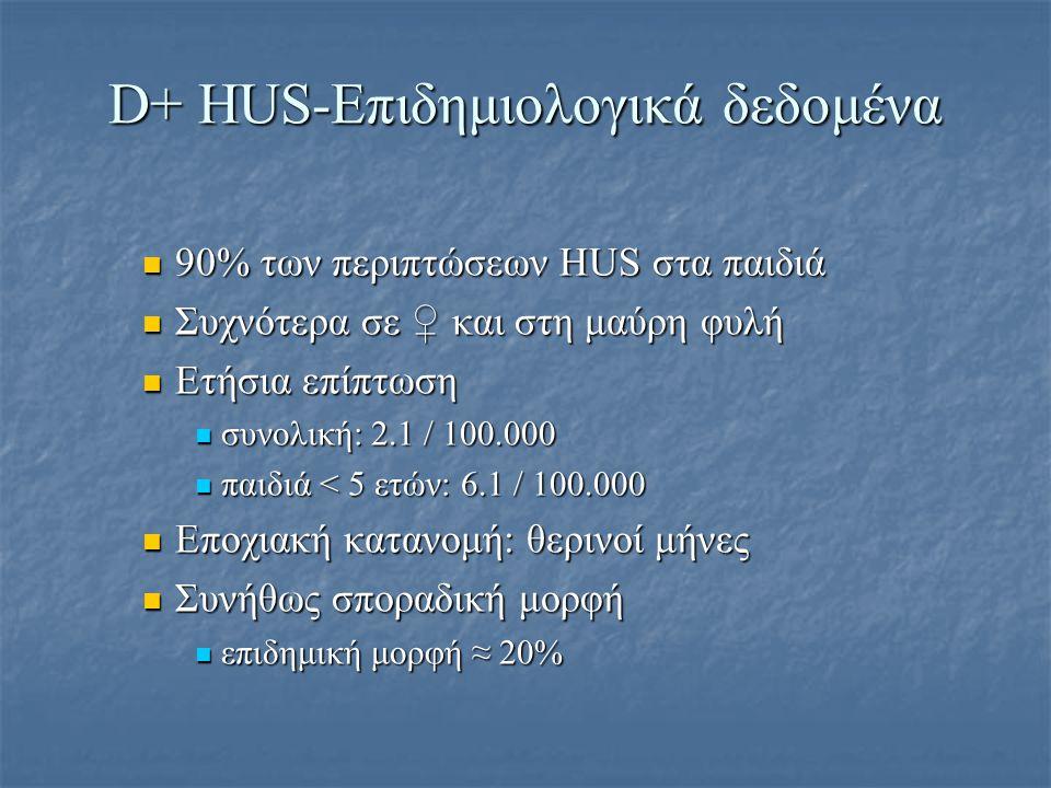 D+ HUS Gram (-) μικρόβια που παράγουν ισχυρές εξωτοξίνες (βεροτοξίνες) Gram (-) μικρόβια που παράγουν ισχυρές εξωτοξίνες (βεροτοξίνες) Εντεροαιμορραγικό E.Coli (EHEC ή VTEC) Εντεροαιμορραγικό E.Coli (EHEC ή VTEC) Shiga – like toxins: Stx–1, Stx-2 Shiga – like toxins: Stx–1, Stx-2 EHEC λοίμωξη → 6-9% D+ HUS → 15% σε παιδιά < 10ετών EHEC λοίμωξη → 6-9% D+ HUS → 15% σε παιδιά < 10ετών D+ HUS : το 70% από EHEC στη Β.Αμερική και Δ.