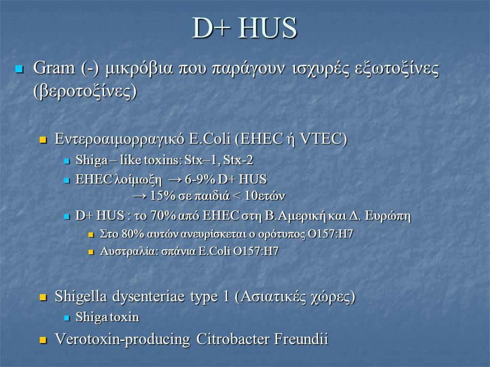 D+ HUS Ξενιστής VTEC: κυρίως βοοειδή Ξενιστής VTEC: κυρίως βοοειδή Τρόποι μετάδοσης Τρόποι μετάδοσης Τρόφιμα πλημμελώς διατηρημένα – μαγειρεμένα Τρόφιμα πλημμελώς διατηρημένα – μαγειρεμένα Κρέας και παράγωγα Κρέας και παράγωγα Έμμεσα: Γαλακτοκομικά - μολυσμένα φυτικά προϊόντα και λαχανικά - νερό Έμμεσα: Γαλακτοκομικά - μολυσμένα φυτικά προϊόντα και λαχανικά - νερό Επαφή ανθρώπου με άνθρωπο Επαφή ανθρώπου με άνθρωπο Επαφή με ζώα Επαφή με ζώα