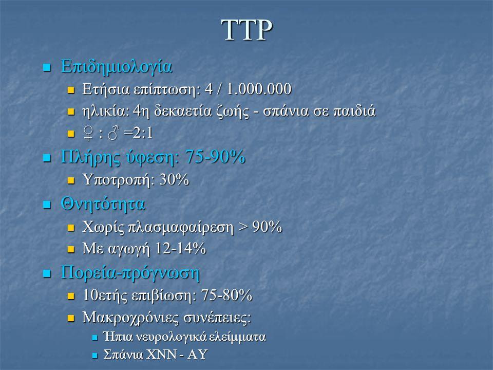 Αιτιοπαθογένεια TTP Ανεπάρκεια της πρωτεάσης ADAMTS13 Ανεπάρκεια της πρωτεάσης ADAMTS13 Μoake (1982): ανίχνευση ↑ επιπέδων ULvWF σε ασθενείς με TTP Μoake (1982): ανίχνευση ↑ επιπέδων ULvWF σε ασθενείς με TTP Furlan (1988): ανίχνευση IgG αυτο- αντισωμάτων έναντι ADAMTS13 Furlan (1988): ανίχνευση IgG αυτο- αντισωμάτων έναντι ADAMTS13