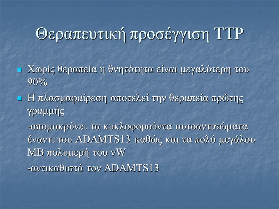 ΤΤΡ και γλυκοκορτικοειδή Έχουν ένδειξη σε ασθενείς με σοβαρή έλλειψη ADAMTS13.