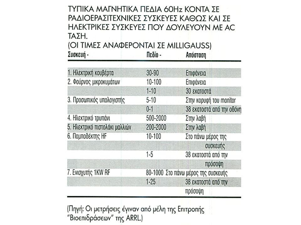 ΕΥΧΑΡΙΣΤΩ ΓΙΑ ΤΗΝ ΠΡΟΣΟΧΗ ΣΑΣ DE SV 1 SN 73s