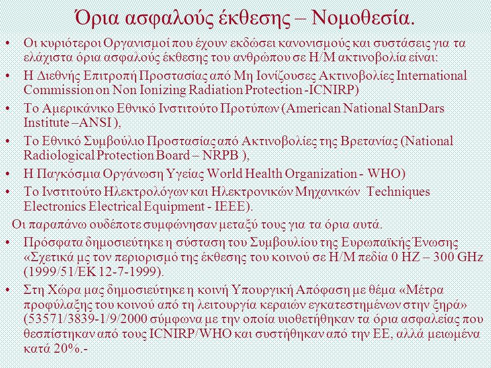 Όρια ασφαλούς έκθεσης – Νομοθεσία. Οι κυριότεροι Οργανισμοί που έχουν εκδώσει κανονισμούς και συστάσεις για τα ελάχιστα όρια ασφαλούς έκθεσης του ανθρ