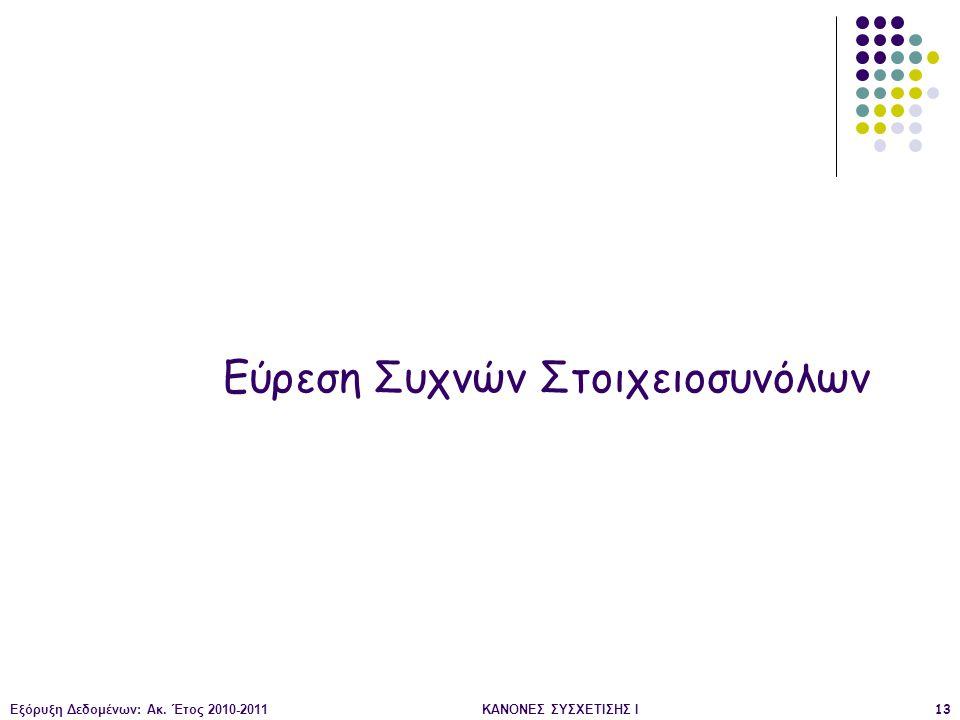 Εξόρυξη Δεδομένων: Ακ. Έτος 2010-2011ΚΑΝΟΝΕΣ ΣΥΣΧΕΤΙΣΗΣ Ι13 Εύρεση Συχνών Στοιχειοσυνόλων