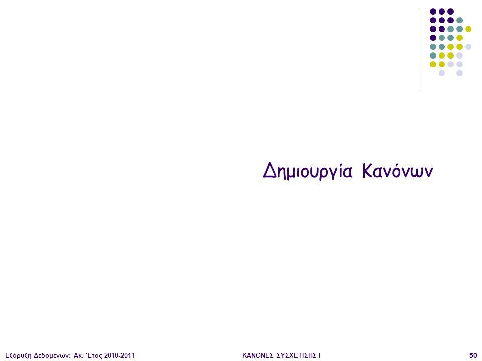 Εξόρυξη Δεδομένων: Ακ. Έτος 2010-2011ΚΑΝΟΝΕΣ ΣΥΣΧΕΤΙΣΗΣ Ι50 Δημιουργία Κανόνων
