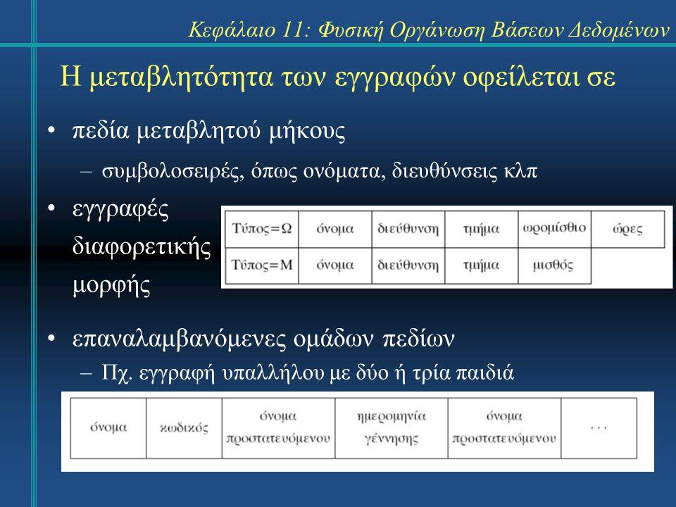 Κεφάλαιο 11: Φυσική Οργάνωση Βάσεων Δεδομένων Η μεταβλητότητα των εγγραφών οφείλεται σε πεδία μεταβλητού μήκους –συμβολοσειρές, όπως ονόματα, διευθύνσεις κλπ εγγραφές διαφορετικής μορφής επαναλαμβανόμενες ομάδων πεδίων –Πχ.