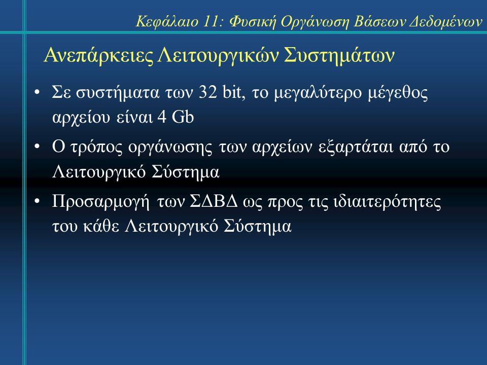 Κεφάλαιο 11: Φυσική Οργάνωση Βάσεων Δεδομένων Σε συστήματα των 32 bit, το μεγαλύτερο μέγεθος αρχείου είναι 4 Gb O τρόπος οργάνωσης των αρχείων εξαρτάται από το Λειτουργικό Σύστημα Προσαρμογή των ΣΔΒΔ ως προς τις ιδιαιτερότητες του κάθε Λειτουργικό Σύστημα Ανεπάρκειες Λειτουργικών Συστημάτων