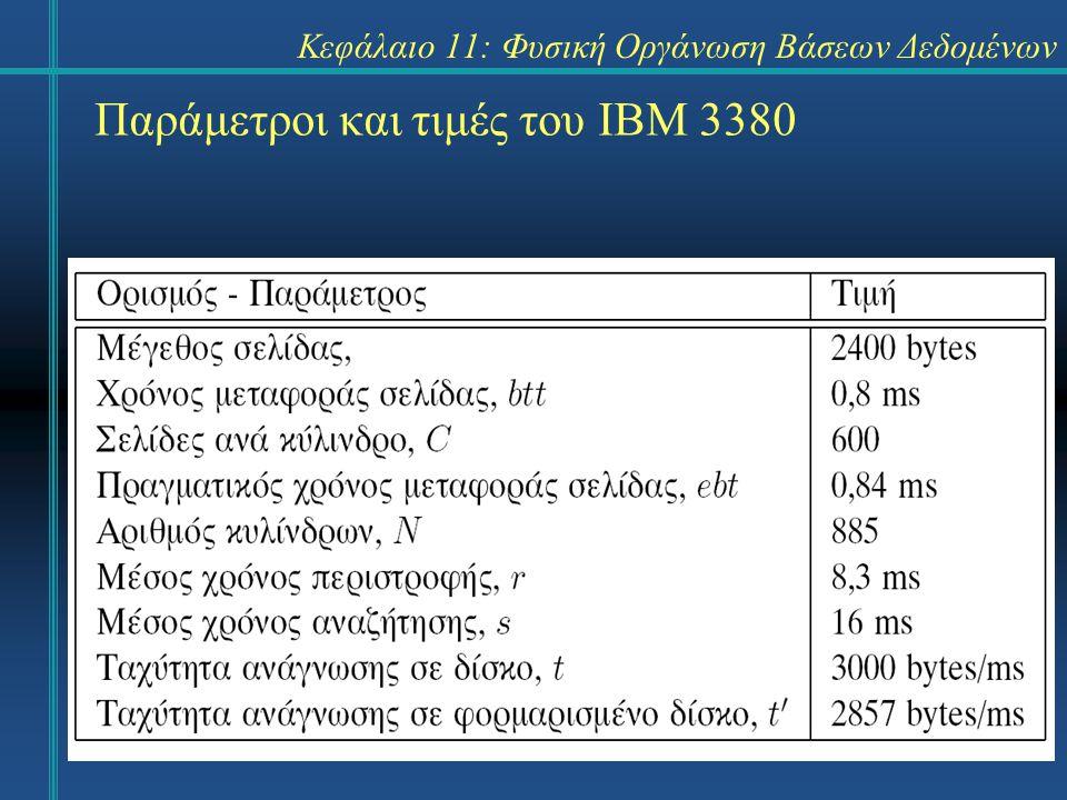 Κεφάλαιο 11: Φυσική Οργάνωση Βάσεων Δεδομένων Παράμετροι και τιμές του ΙΒΜ 3380