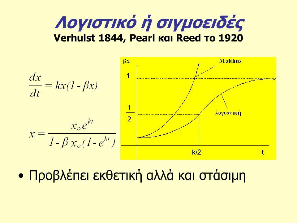 Λογιστικό ή σιγμοειδές Verhulst 1844, Pearl και Reed το 1920 Προβλέπει εκθετική αλλά και στάσιμη