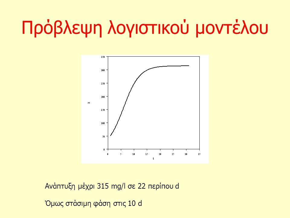 Πρόβλεψη λογιστικού μοντέλου Ανάπτυξη μέχρι 315 mg/l σε 22 περίπου d Όμως στάσιμη φάση στις 10 d