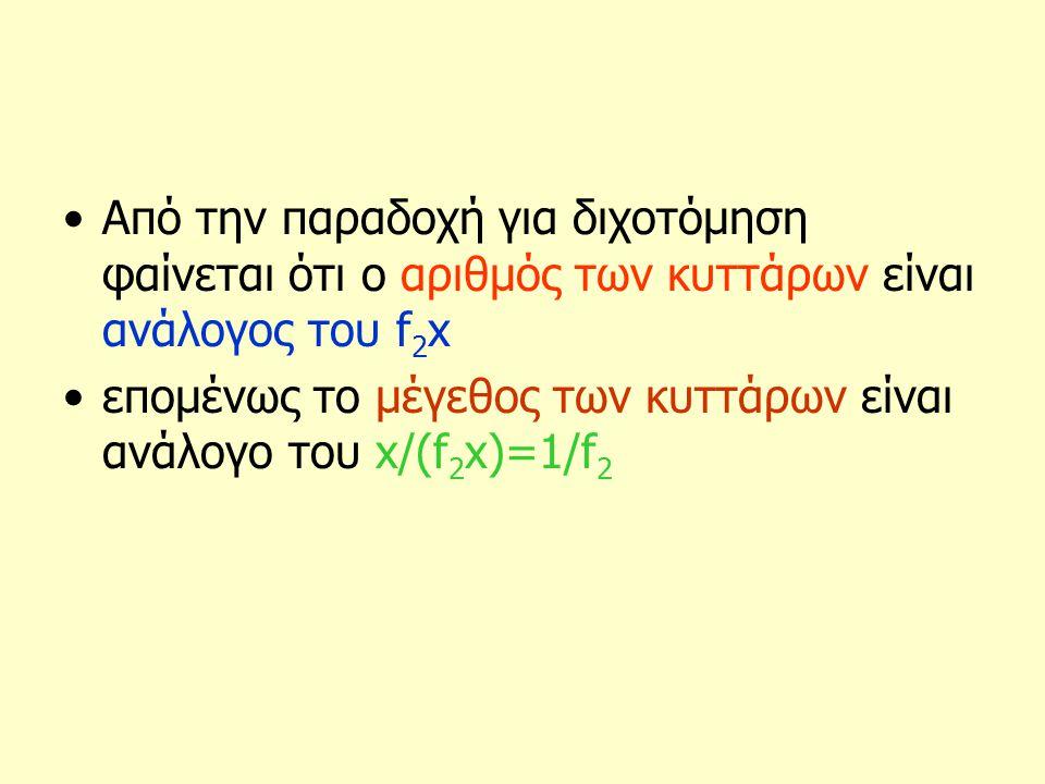 Από την παραδοχή για διχοτόμηση φαίνεται ότι ο αριθμός των κυττάρων είναι ανάλογος του f 2 x επομένως το μέγεθος των κυττάρων είναι ανάλογο του x/(f 2