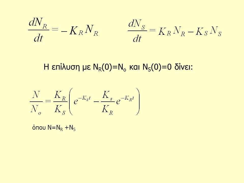 Η επίλυση με Ν R (0)=N o και Ν S (0)=0 δίνει: όπου Ν=Ν R +N S