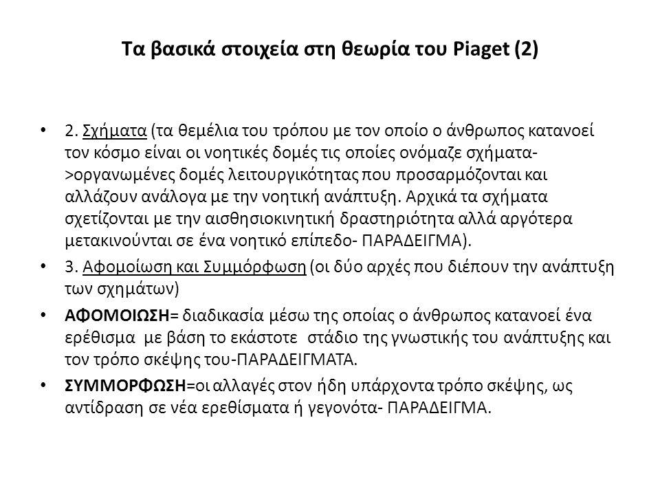 Τα βασικά στοιχεία στη θεωρία του Piaget (2) 2. Σχήματα (τα θεμέλια του τρόπου με τον οποίο ο άνθρωπος κατανοεί τον κόσμο είναι οι νοητικές δομές τις