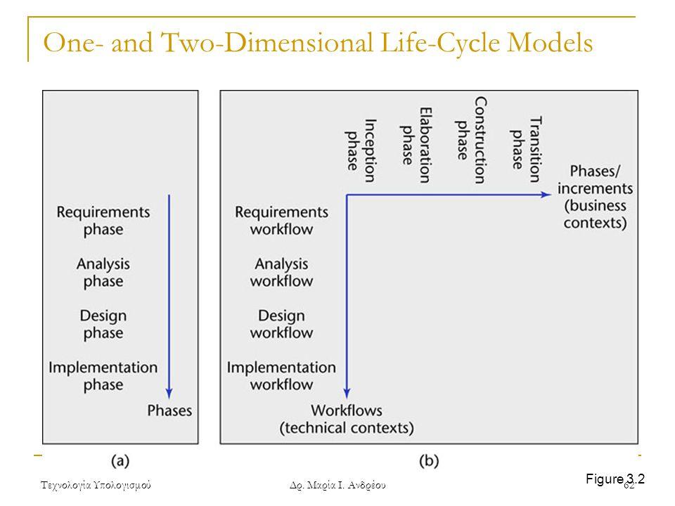 Τεχνολογία Υπολογισμού Δρ. Μαρία Ι. Ανδρέου 62 One- and Two-Dimensional Life-Cycle Models Figure 3.2