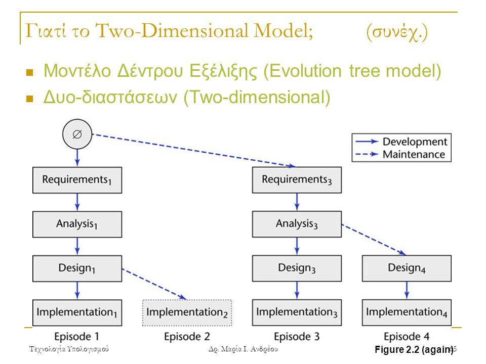 Τεχνολογία Υπολογισμού Δρ. Μαρία Ι. Ανδρέου 65 Γιατί το Two-Dimensional Model; (συνέχ.) Μοντέλο Δέντρου Εξέλιξης (Evolution tree model) Δυο-διαστάσεων