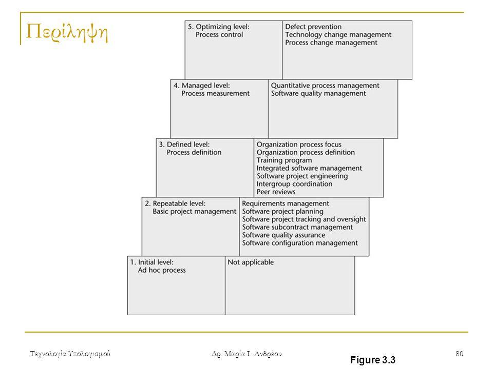 Τεχνολογία Υπολογισμού Δρ. Μαρία Ι. Ανδρέου 80 Περίληψη Figure 3.3