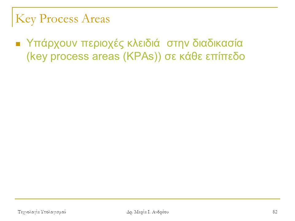 Τεχνολογία Υπολογισμού Δρ. Μαρία Ι. Ανδρέου 82 Key Process Areas Υπάρχουν περιοχές κλειδιά στην διαδικασία (key process areas (KPAs)) σε κάθε επίπεδο