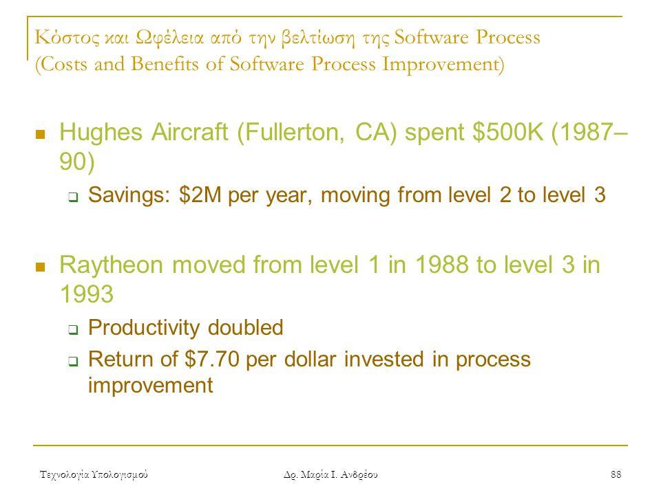 Τεχνολογία Υπολογισμού Δρ. Μαρία Ι. Ανδρέου 88 Κόστος και Ωφέλεια από την βελτίωση της Software Process (Costs and Benefits of Software Process Improv