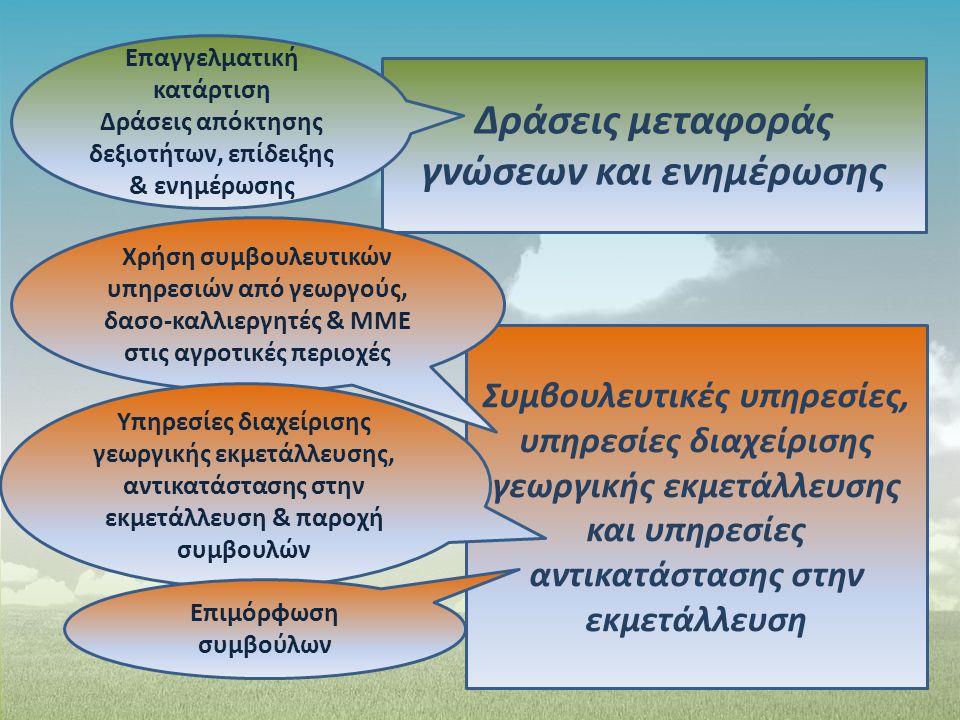 Δράσεις μεταφοράς γνώσεων και ενημέρωσης Συμβουλευτικές υπηρεσίες, υπηρεσίες διαχείρισης γεωργικής εκμετάλλευσης και υπηρεσίες αντικατάστασης στην εκμ