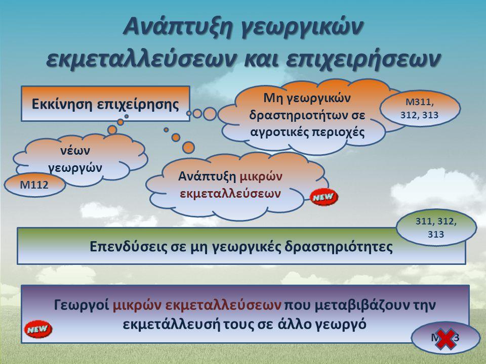 Ανάπτυξη γεωργικών εκμεταλλεύσεων και επιχειρήσεων Εκκίνηση επιχείρησης νέων γεωργών Μ112 Μη γεωργικών δραστηριοτήτων σε αγροτικές περιοχές Μ311, 312,