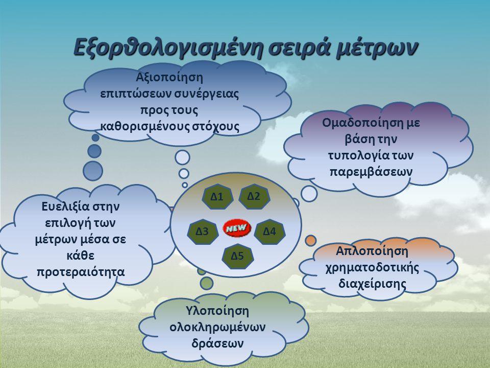 Συνεργασία Προωθούνται μορφές συνεργασίας με τη συμμετοχή τουλάχιστον δύο φορέων Μέθοδοι συνεργασίας μεταξύ διαφορετικών παραγόντων της γεωργίας και της αλυσίδας τροφίμων, του δασικού τομέα και άλλων παραγόντων της Ένωσης (& Διεπαγγελματικές Οργανώσεις) Δημιουργία συσπειρώσεων & δικτύων Ίδρυση & λειτουργία των επιχειρησιακών ομάδων των Ευρωπαϊκών Συμπράξεων Καινοτομίας (ΕΣΚ) για την παραγωγικότητα & τη βιωσιμότητα της γεωργίας