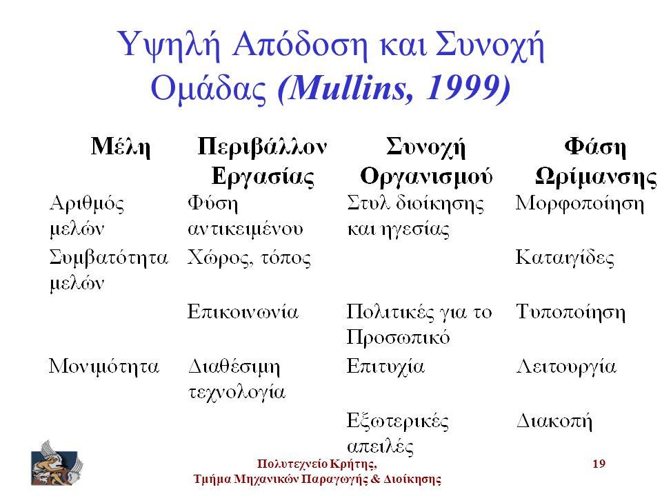 Πολυτεχνείο Κρήτης, Τμήμα Μηχανικών Παραγωγής & Διοίκησης 19 Υψηλή Απόδοση και Συνοχή Ομάδας (Mullins, 1999)