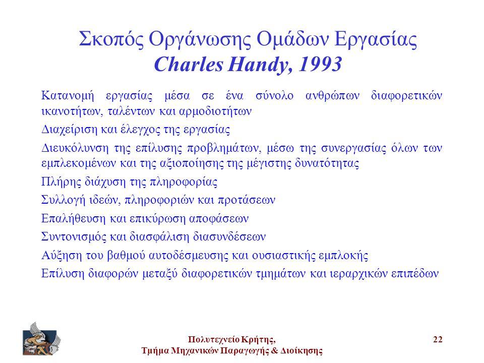 Πολυτεχνείο Κρήτης, Τμήμα Μηχανικών Παραγωγής & Διοίκησης 22 Σκοπός Οργάνωσης Ομάδων Εργασίας Charles Handy, 1993 Κατανομή εργασίας μέσα σε ένα σύνολο