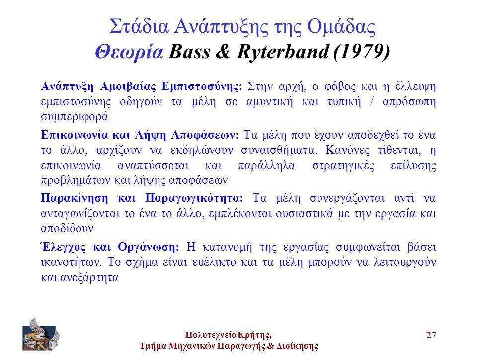Πολυτεχνείο Κρήτης, Τμήμα Μηχανικών Παραγωγής & Διοίκησης 27 Στάδια Ανάπτυξης της Ομάδας Θεωρία Bass & Ryterband (1979) Ανάπτυξη Αμοιβαίας Εμπιστοσύνη