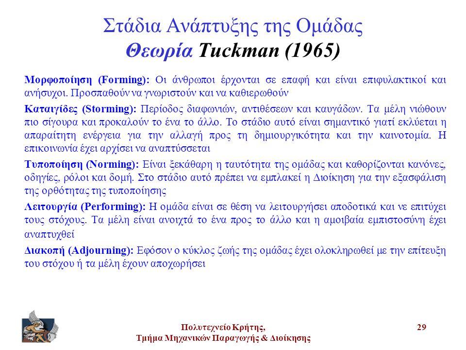 Πολυτεχνείο Κρήτης, Τμήμα Μηχανικών Παραγωγής & Διοίκησης 29 Στάδια Ανάπτυξης της Ομάδας Θεωρία Tuckman (1965) Μορφοποίηση (Forming): Οι άνθρωποι έρχο