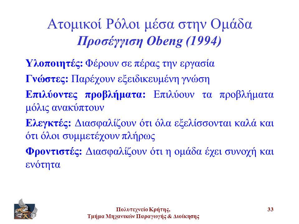 Πολυτεχνείο Κρήτης, Τμήμα Μηχανικών Παραγωγής & Διοίκησης 33 Ατομικοί Ρόλοι μέσα στην Ομάδα Προσέγγιση Obeng (1994) Υλοποιητές: Φέρουν σε πέρας την ερ
