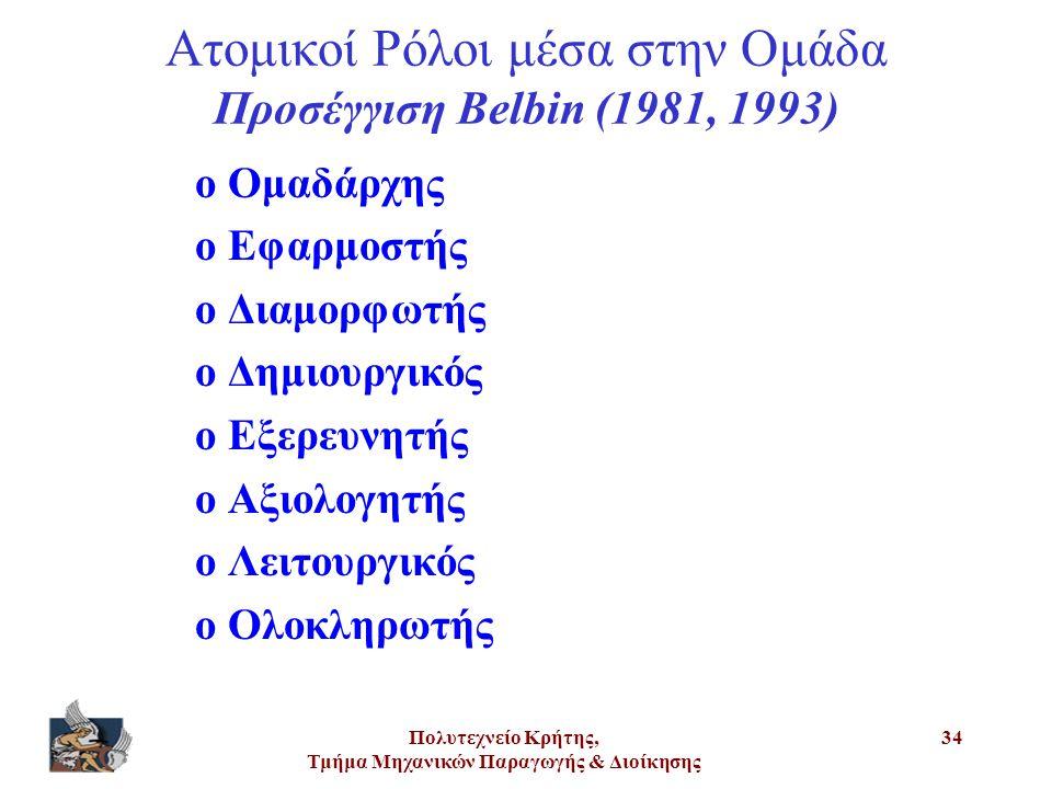 Πολυτεχνείο Κρήτης, Τμήμα Μηχανικών Παραγωγής & Διοίκησης 34 Ατομικοί Ρόλοι μέσα στην Ομάδα Προσέγγιση Belbin (1981, 1993) ο Ομαδάρχης ο Εφαρμοστής ο
