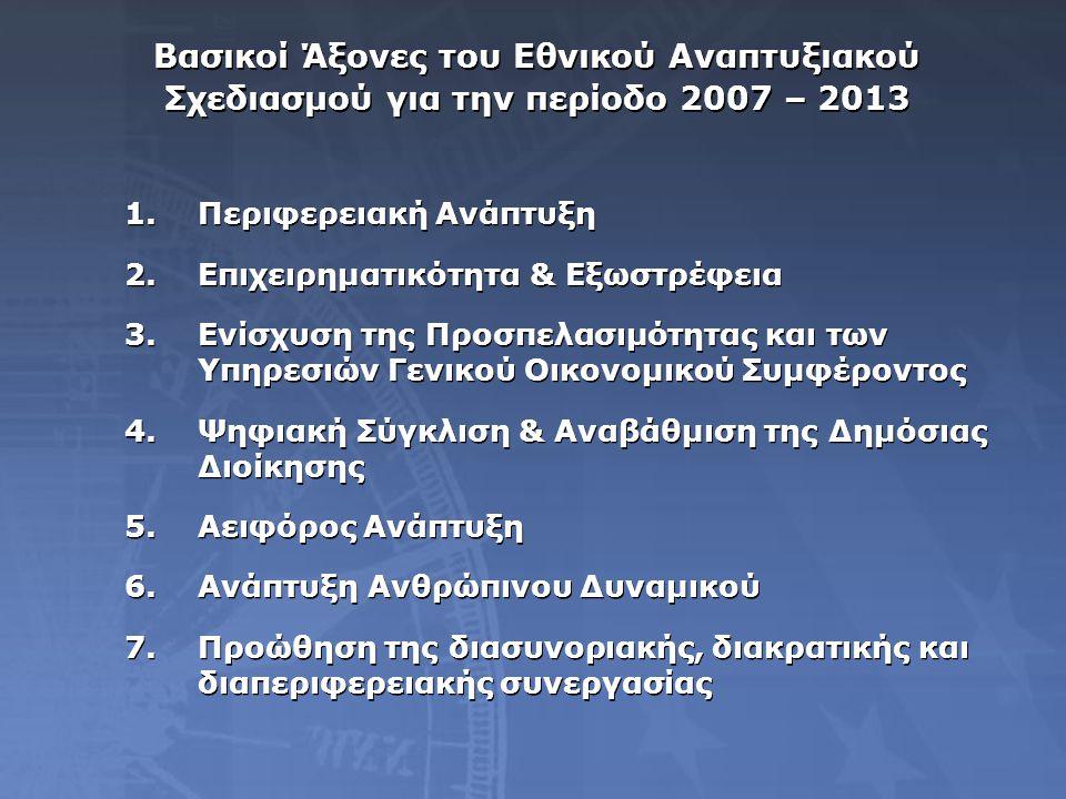 1.Περιφερειακή Ανάπτυξη 2.Επιχειρηματικότητα & Εξωστρέφεια 3.Ενίσχυση της Προσπελασιμότητας και των Υπηρεσιών Γενικού Οικονομικού Συμφέροντος 4.Ψηφιακή Σύγκλιση & Αναβάθμιση της Δημόσιας Διοίκησης 5.Αειφόρος Ανάπτυξη 6.Ανάπτυξη Ανθρώπινου Δυναμικού 7.Προώθηση της διασυνοριακής, διακρατικής και διαπεριφερειακής συνεργασίας 1.Περιφερειακή Ανάπτυξη 2.Επιχειρηματικότητα & Εξωστρέφεια 3.Ενίσχυση της Προσπελασιμότητας και των Υπηρεσιών Γενικού Οικονομικού Συμφέροντος 4.Ψηφιακή Σύγκλιση & Αναβάθμιση της Δημόσιας Διοίκησης 5.Αειφόρος Ανάπτυξη 6.Ανάπτυξη Ανθρώπινου Δυναμικού 7.Προώθηση της διασυνοριακής, διακρατικής και διαπεριφερειακής συνεργασίας Βασικοί Άξονες του Εθνικού Αναπτυξιακού Σχεδιασμού για την περίοδο 2007 – 2013 Βασικοί Άξονες του Εθνικού Αναπτυξιακού Σχεδιασμού για την περίοδο 2007 – 2013