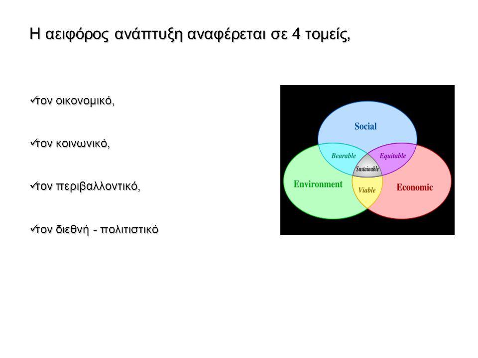 Η αειφόρος ανάπτυξη αναφέρεται σε 4 τομείς, τον οικονομικό, τον οικονομικό, τον κοινωνικό, τον κοινωνικό, τον περιβαλλοντικό, τον περιβαλλοντικό, τον