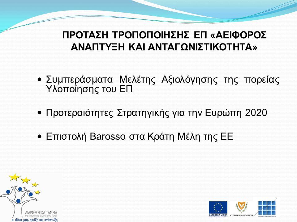 ΠΡΟΤΑΣΗ ΤΡΟΠΟΠΟΙΗΣΗΣ ΕΠ «ΑΕΙΦΟΡΟΣ ΑΝΑΠΤΥΞΗ ΚΑΙ ΑΝΤΑΓΩΝΙΣΤΙΚΟΤΗΤΑ» Συμπεράσματα Μελέτης Αξιολόγησης της πορείας Υλοποίησης του ΕΠ Προτεραιότητες Στρατηγικής για την Ευρώπη 2020 Επιστολή Barosso στα Κράτη Μέλη της ΕΕ