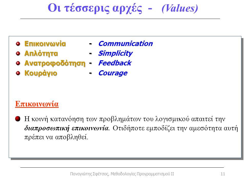 Οι τέσσερις αρχές - (Values) Παναγιώτης Σφέτσος, Μεθοδολογίες Προγραμματισμού II11 Επικοινωνία - Επικοινωνία - Communication Απλότητα - Απλότητα - Sim