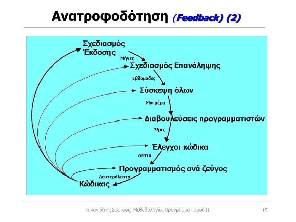 Feedback) (2) Ανατροφοδότηση (Feedback) (2) Παναγιώτης Σφέτσος, Μεθοδολογίες Προγραμματισμού II 15
