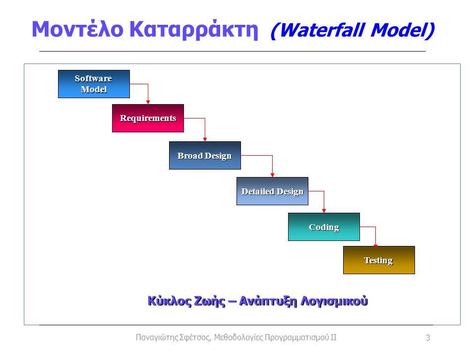 Μοντέλο Καταρράκτη (Waterfall Model) Παναγιώτης Σφέτσος, Μεθοδολογίες Προγραμματισμού II 3 SoftwareModel Requirements Broad Design Detailed Design Cod