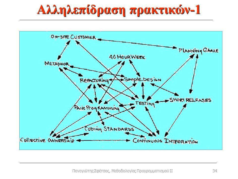 Αλληλεπίδραση πρακτικών-1 34Παναγιώτης Σφέτσος, Μεθοδολογίες Προγραμματισμού II