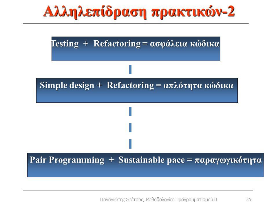 Αλληλεπίδραση πρακτικών-2 35 Testing + Refactoring = ασφάλεια κώδικα Simple design + Refactoring = απλότητα κώδικα Pair Programming + Sustainable pace