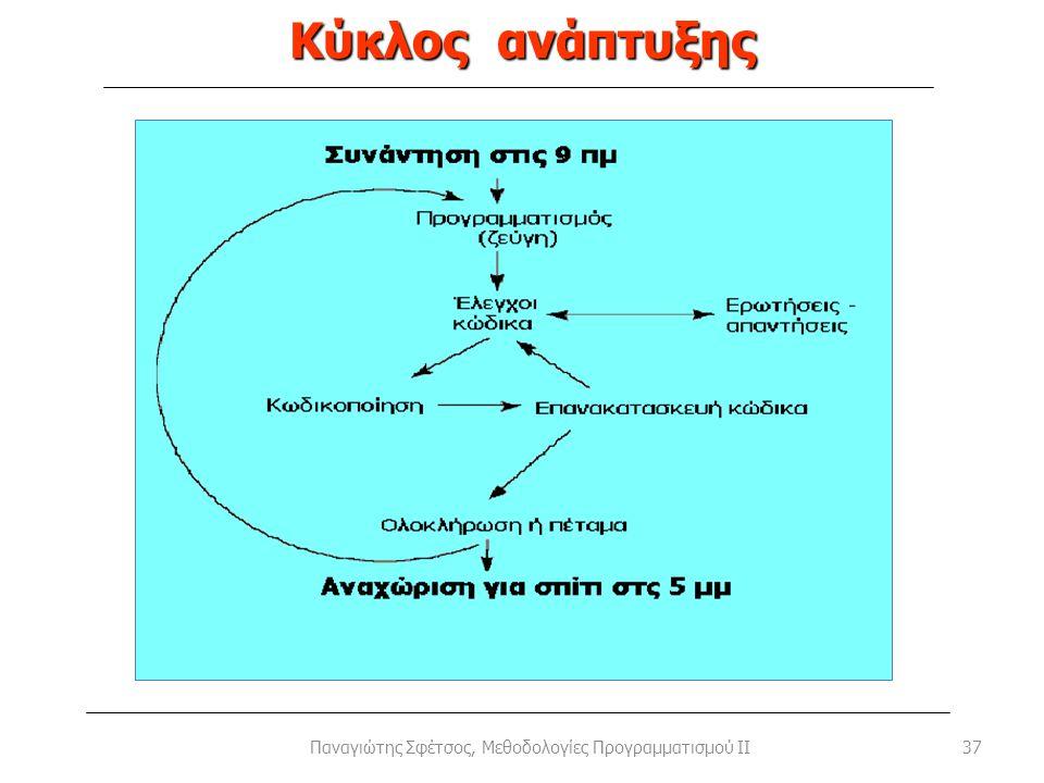 Κύκλος ανάπτυξης 37Παναγιώτης Σφέτσος, Μεθοδολογίες Προγραμματισμού II